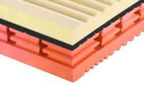 Ninfea - DIVINO - Materassi Linea Comfort - Dettaglio