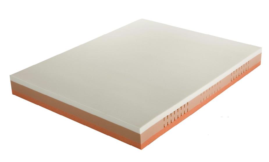 Ninfea - PREMIA - Materassi Linea Comfort