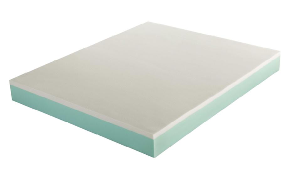 Ninfea - RELAX - Materassi Linea Comfort