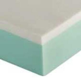 Ninfea - RELAX - Materassi Linea Comfort - Dettaglio